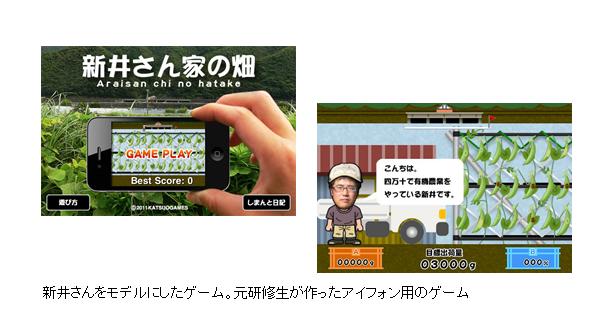 菜食土源新井さんをテーマにしたゲーム