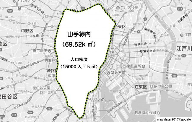 大川村規模23区
